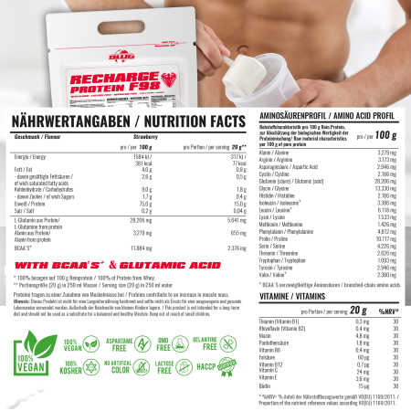 BWG/ MUSCLE LINE / Recharge  Protein / 2500g BEUTEL / Strawberry